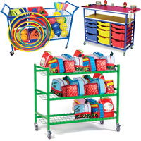 Mobile Storage Trolleys